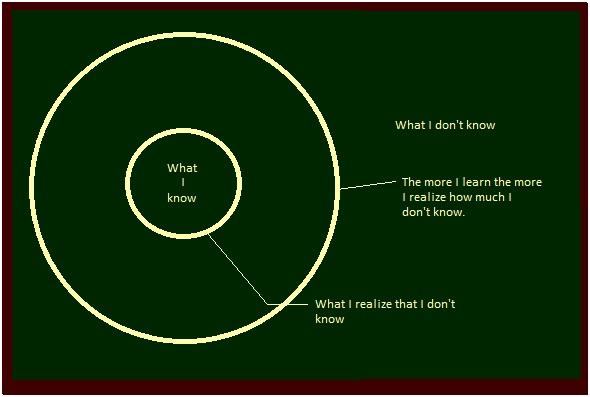 chalkboard diagram 2
